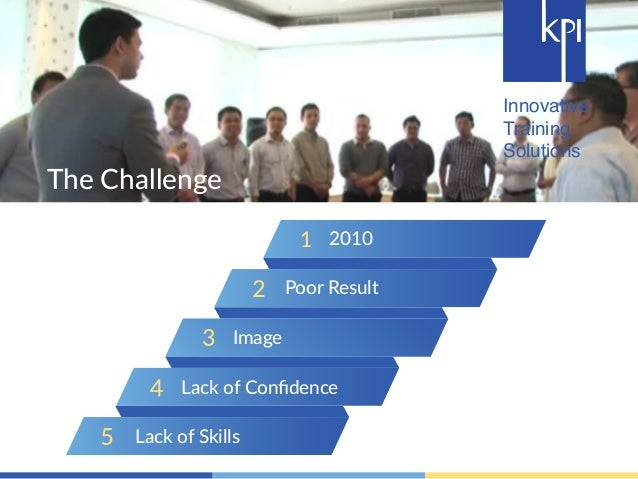 Innovative  Training  Solutions  The Challenge  2010  Poor Result  Image  Lack of Confidence  Lack of Skills