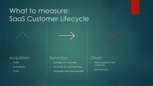 What to measure: SaaS Customer Lifecycle Acquisition • Traffic • Conversion • Costs Retention • Number of customers • Stru...