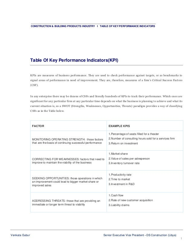 CONSTRUCTION & BUILDING PRODUCTS INDUSTRY I TABLE OF KEY PERFORMANCE INDICATORS  Table Of Key Performance Indicators(KPI) ...