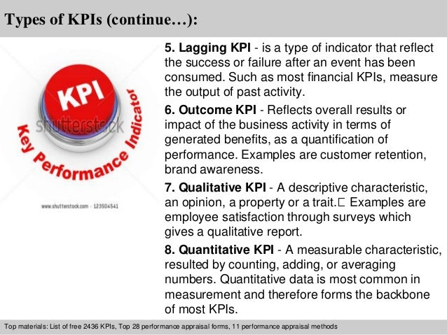 Kpi Event Management