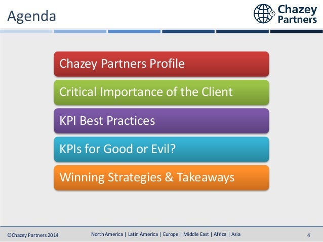 how to achieve kpis and commission targets