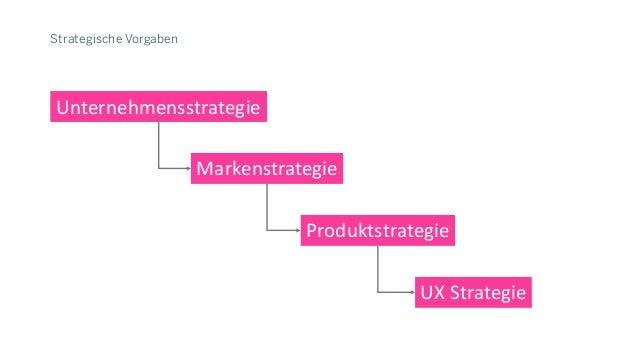 Strategische Vorgaben Unternehmensstrategie Markenstrategie Produktstrategie UXStrategie