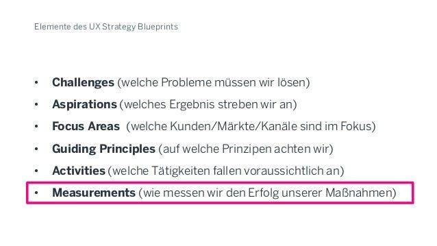 Elemente des UX Strategy Blueprints • Challenges (welche Probleme müssen wir lösen) • Aspirations (welches Ergebnis strebe...