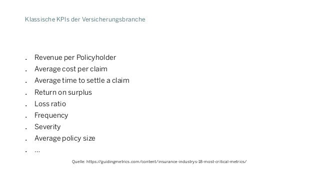 Klassische KPIs der Versicherungsbranche . Revenue per Policyholder . Average cost per claim . Average time to settle a cl...