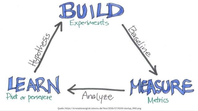 Unser Anliegen: Messung der Performance von Interaktionen