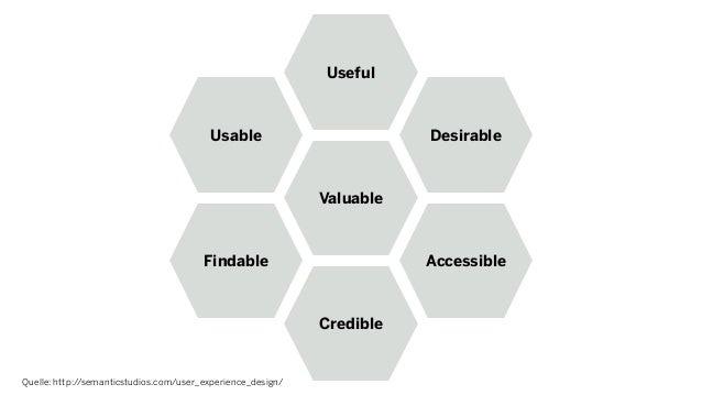 Wie messen wir Nützlichkeit, Attraktivitität und Glaubwürdigkeit Metriken & Customer Lifecycles