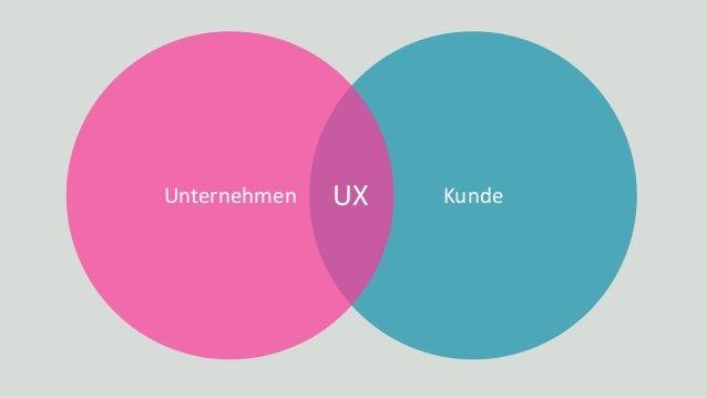 KundeUnternehmen UX