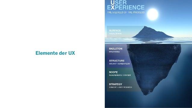 Elemente der UX