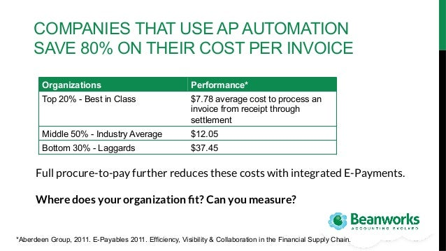 Key Metrics To Empower Your Accounts Payable Organization - Cost of processing an invoice