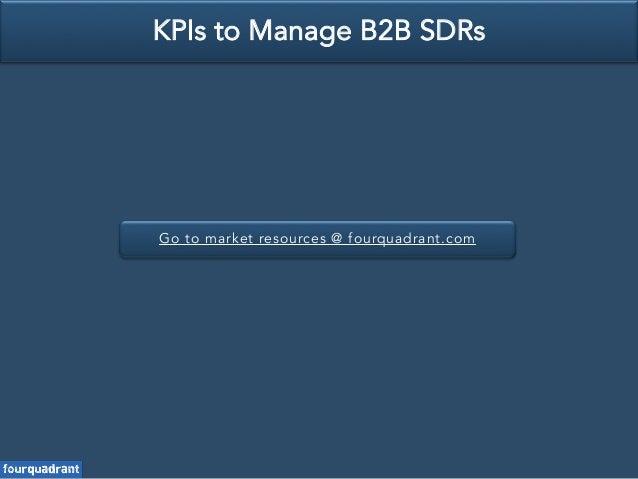 Go to market resources @ fourquadrant.com KPIs to Manage B2B SDRs