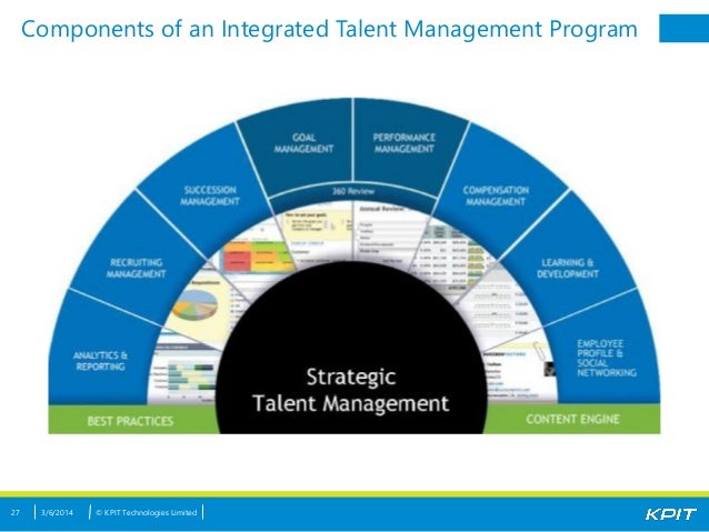 talent management project Talent management frameworks are human resource structures custom designed to suit certain human capital needs of different businesses.