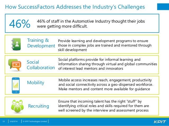 key success factors automobile industry Key industry trends and critical success factors day spas & medical spas.