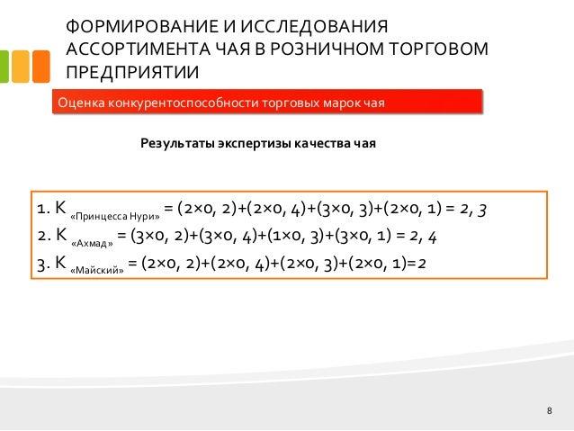 дипломная презентация по товароведению Цвет разваренного листа 0 1 8