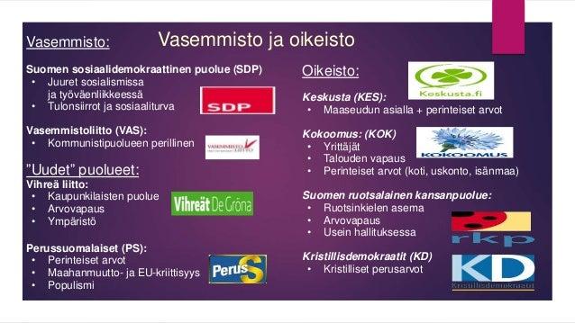 Suomen Puolueet Kartalla
