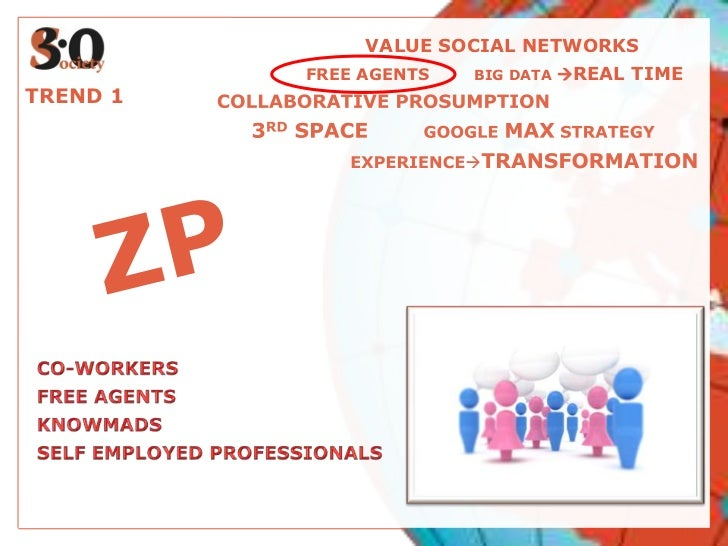 VALUE SOCIAL NETWORKS          FREE AGENTS   BIG DATA REAL   TIMETREND 2