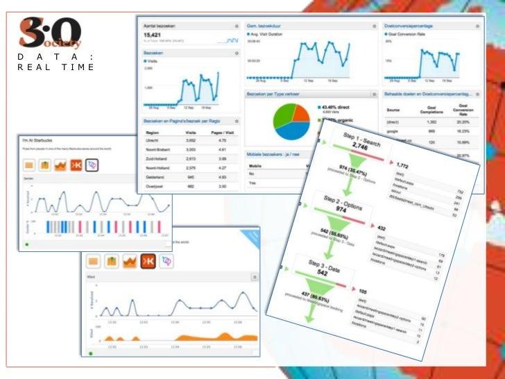 VALUE SOCIAL NETWORKSTREND 3                FREE AGENTS   BIG DATA REAL   TIMEREDISTRIBUTIONP R O D U C TSERVICE SYSTEMC ...