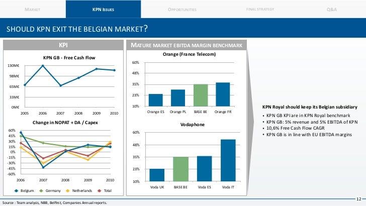 Kpn Group Belgium Strategy Seminar Presentation