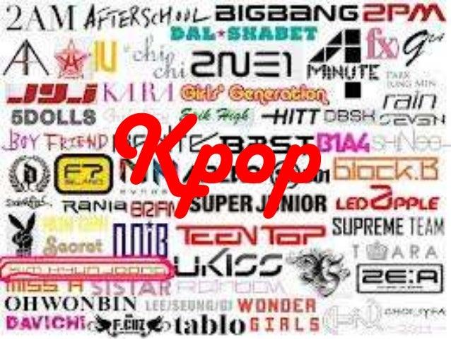Kpop toneelgroepblik Image collections