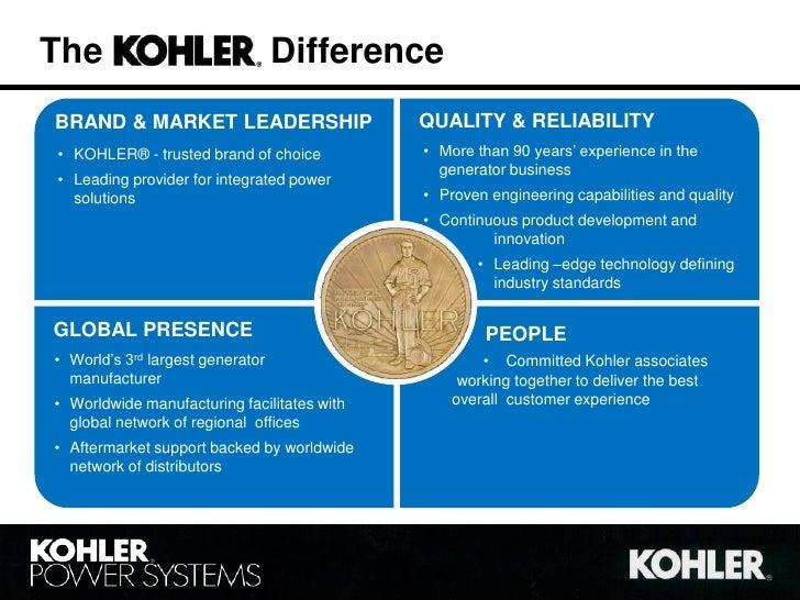 Kohler Power Systems Corporate Presentation
