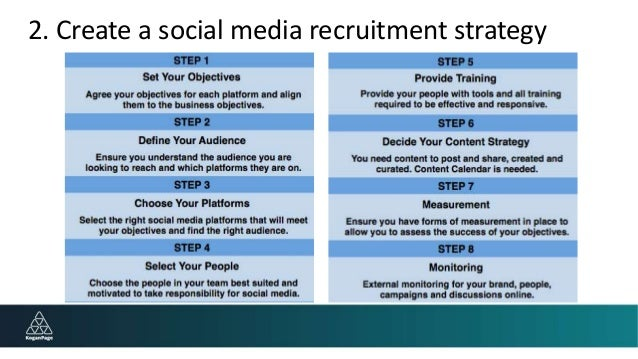 Successfully Integrate Social Media Into Your Recruitment Strategy