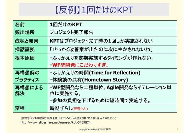 【反例】1回だけのKPT copyright2014 akipii@XPJUG関西 2 名前名前名前名前 1回だけの回だけの回だけの回だけのKPT 頻出場所頻出場所頻出場所頻出場所 プロジェクト完了報告プロジェクト完了報告プロジェクト完了報告プ...