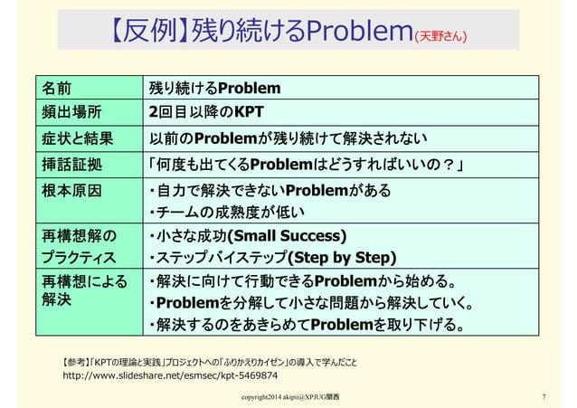 【反例】残り続けるProblem(天野さん) 【参考】「KPTの理論と実践」プロジェクトへの「ふりかえりカイゼン」の導⼊で学んだこと http://www.slideshare.net/esmsec/kpt-5469874 copyright2...