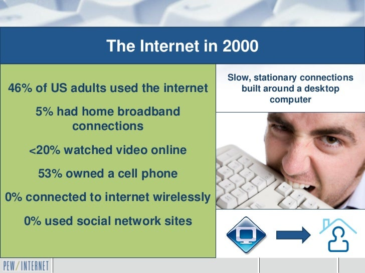 How People Learn About Their Local Community in a Digital Age Slide 3