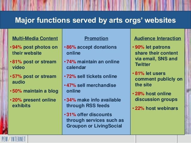 Major functions served by arts orgs' websites Multi-Media Content             Promotion           Audience Interaction• 94...
