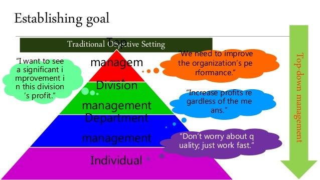 ข้อจำกัดของกำรวำงแผน •การวางแผนมดกเป็นแบบ Top-to-down จึงมดกกีดกด้นความคิดริเริ่มสร้างสรรค์