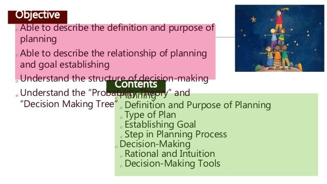 Planning Definition and Purpose of Planning Type of Plan Establishing Goal Step in Planning Process Decision-Making Ration...