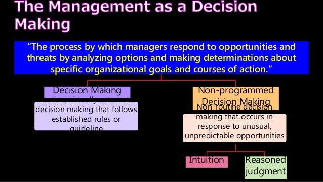 Element of Decision Situation Receptive Exploitative Hoarding Marketing Decision Makers 1 Goals to be Served2 Relevant Alt...