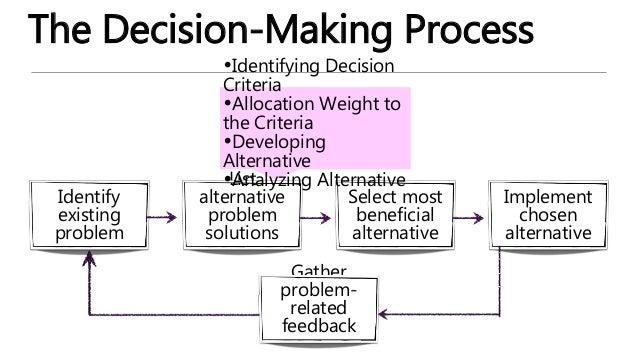 ตัวแบบกำรตัดสินใจโดยใช้เหตุผล ตัวแบบเศรษฐศำสตร์ •เป็นตดวแบบการตดดสินใจที่อยู่บนพื้นฐาน ของผลตอบแทนสูงสุด •เมื่อใดค่าใั้จ่า...