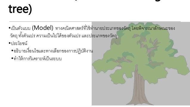 Trees จุดที่ต้องมีการตดดสินใจ ทางเลือกที่ใั้ตดดสินใจ สภาวการณ์ที่อาจเกิดขึ้น สภาวการณ์ที่เกิดขึ้น