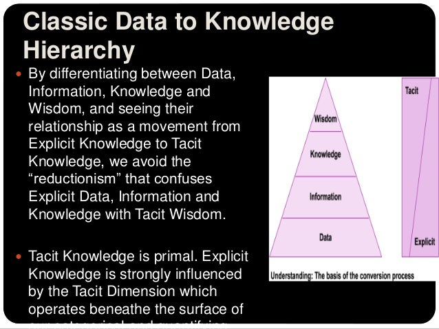 Knowledge Repository and Knowledge Management Slide 3