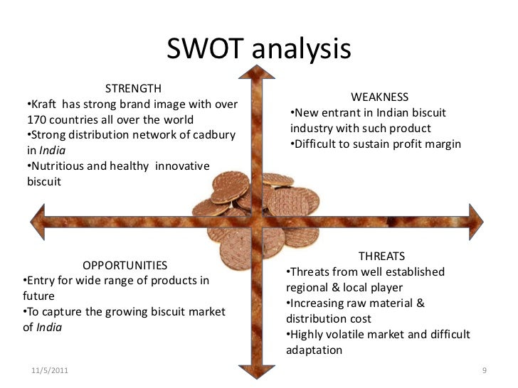 kraft food strategic analysis Swot analysis is a widely used technique through which managers create a quick overview of a company's strategic page 1 of 2 kraft foods swot analysis.
