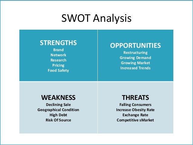 kraft foods internal analysis and swot analysis Kraft foods inc analysis  value chain analysis human  resources training and ongoing training of employees of the company.