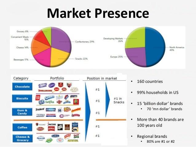 kraft cadbury acquisition How kraft's £115 billion takeover of cadbury unfolded.