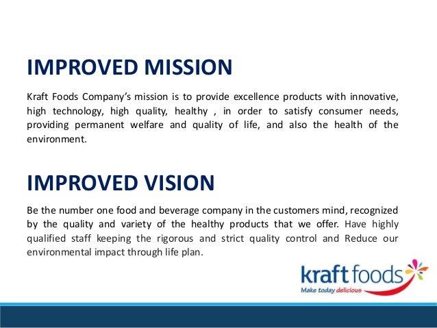 Food Services Profitability Mind Map