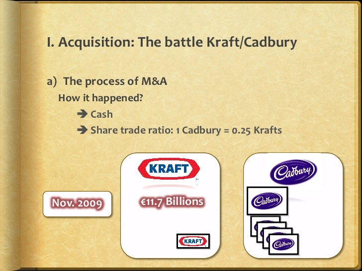 reasons and implications of the cadbury kraft merger Quiz 16 corporate strategy - mergers and acquisitions study play how does kraft foods benefit from its hostile takeover of cadbury plc in 2010 which of the following reasons motivated facebook to acquire instagram.