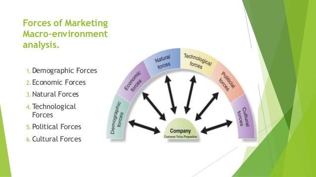 macro environment analysis samsung