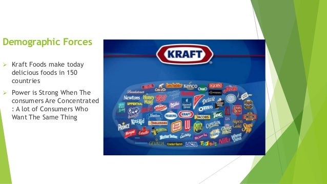 porters 5 forces with kraft foods Kraft foods marketing macro-environment analysis teodor laci  economic  forces porter's five forces a) bargaining power of suppliers:.