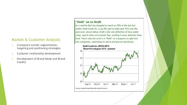 porter s 5 forces with kraft foods Swot analysis of each key players mentioned along with its company profile with the help of porter's five forces tool mechanism to compliment the same what growth momentum or acceleration.