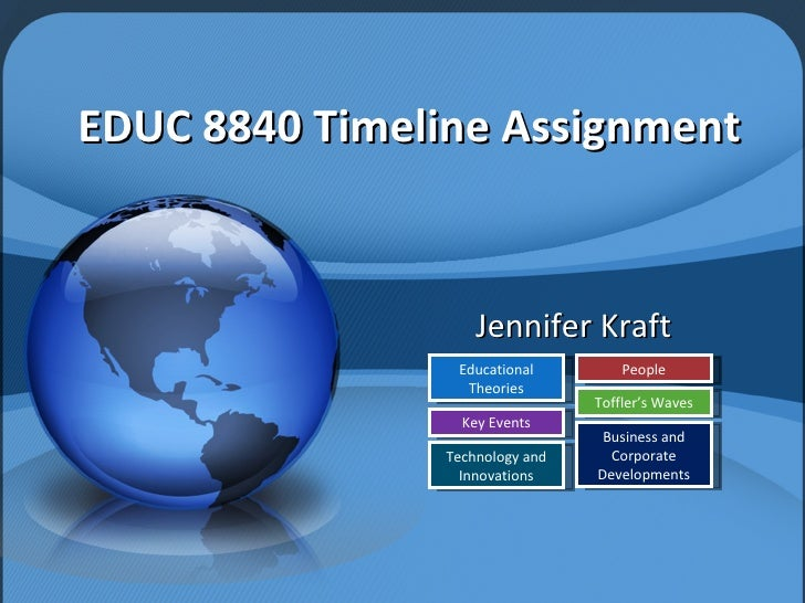 EDUC 8840 Timeline Assignment Jennifer Kraft Key Events Educational Theories Business and Corporate Developments People Te...