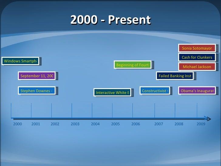 Kraft J Timeline