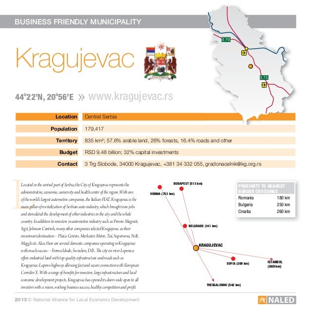 Location Central Serbia Population 179,417 Territory 835 km²; 57.6% arable land, 26% forests, 16.4% roads and other Budget...