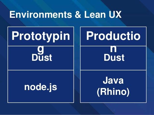 Performance Java stack paypal-engineering.com/2013/11/22/node-js-at-paypal