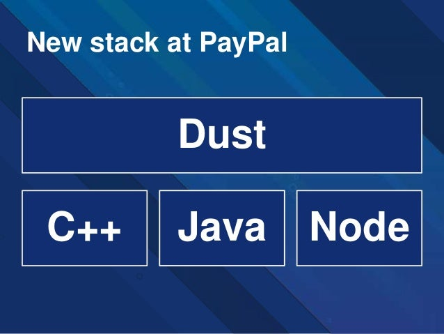 Using npm at PayPal Enables standard services like • Monitoring • Logging • Security • Analytics • Authentication • Packag...