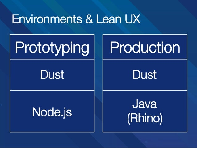 New stack at PayPal C++  Java  Node Dust