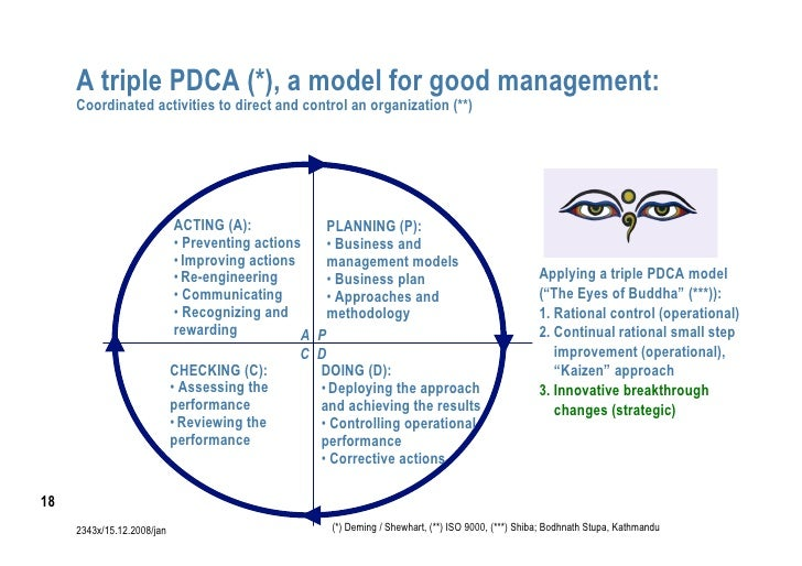 chandler s model of large scale integrated managerial Chandler's model of large-scale and integrated managerial enterprise chandler's model is one the theories of the firm that has a great contribution to the management.