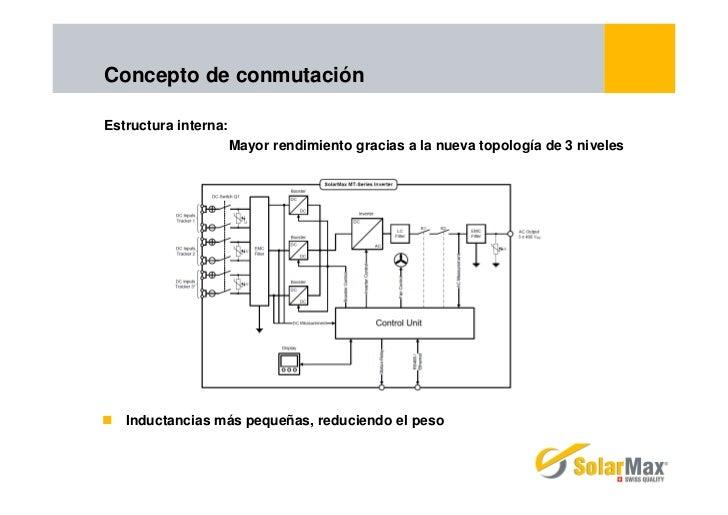 Concepto de conmutaciónEstructura interna:                      Mayor rendimiento gracias a la nueva topología de 3 nivele...